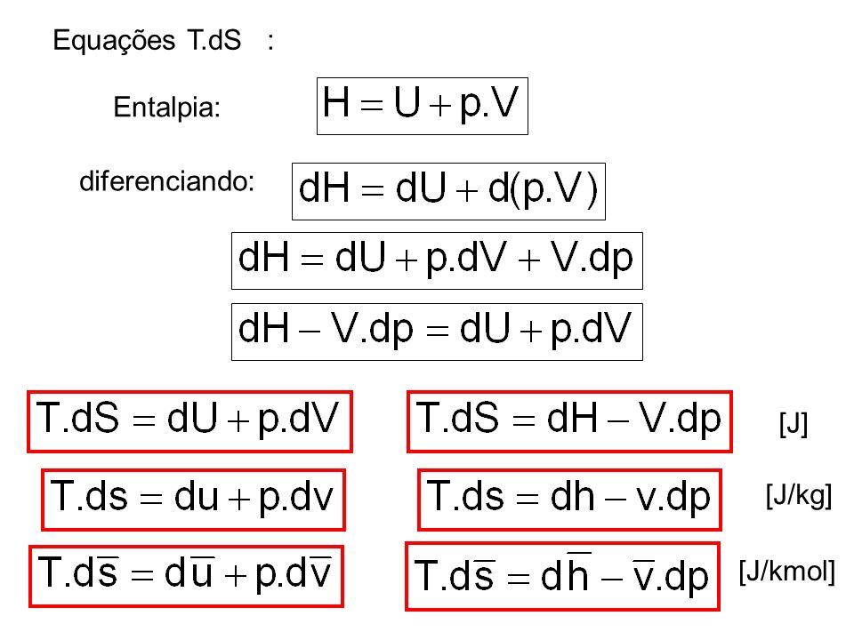Equações T.dS : Entalpia: diferenciando: [J] [J/kg] [J/kmol]